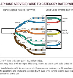 5 pin mic wiring code data wiring diagram5 pin cb microphone wiring diagram all wiring diagram [ 1960 x 936 Pixel ]