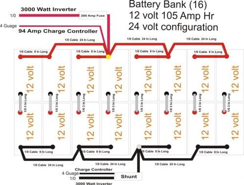 small resolution of 12v 24v battery bank wiring diagram