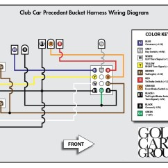 1987 Club Car 36 Volt Wiring Diagram Model Train Diagrams 48 Battery Image