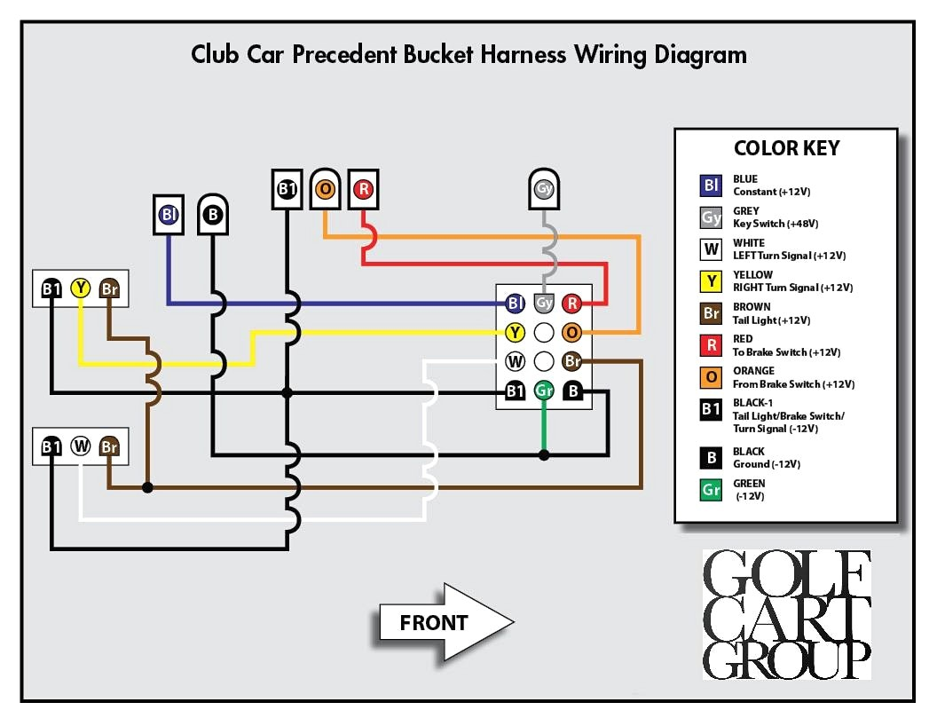 club car battery wiring diagram 36 volt 1997 electric golf cart 48 image