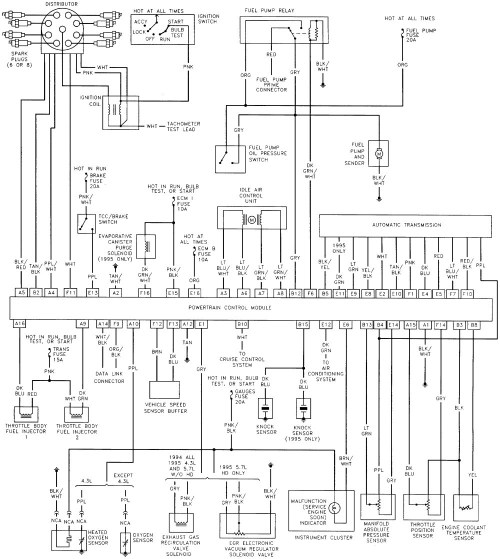 small resolution of 1995 4l60e wiring diagram wiring library wiring diagram 4l80 1997 4l60e wiring diagram
