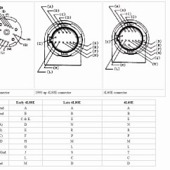 1993 4l80e Wiring Diagram Baumatic Cooker Hood 1996 Library
