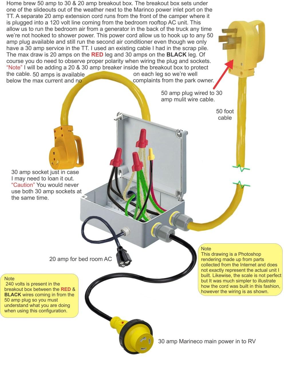medium resolution of 50 amp rv plug wiring diagram source simplewiringdiagram info
