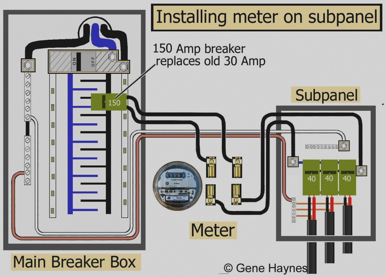 hight resolution of 60 amp breaker box wiring diagram beautiful sub panel within how to wire a subpanel