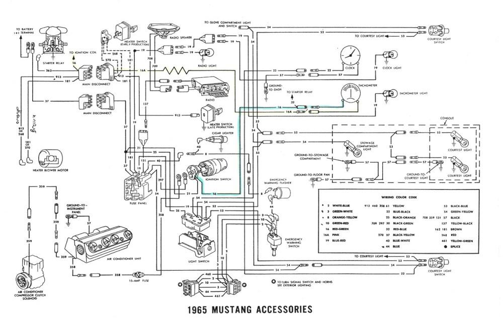 medium resolution of 1965 thunderbird convertible top wiring diagram further 1987 chevy65 ford radio wiring wiring diagram tutorial 1965