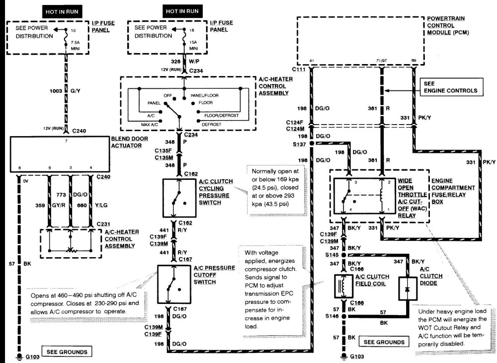 medium resolution of trailblazer hvac diagram enthusiast wiring diagrams u2022 rh rasalibre co 2002 envoy radio