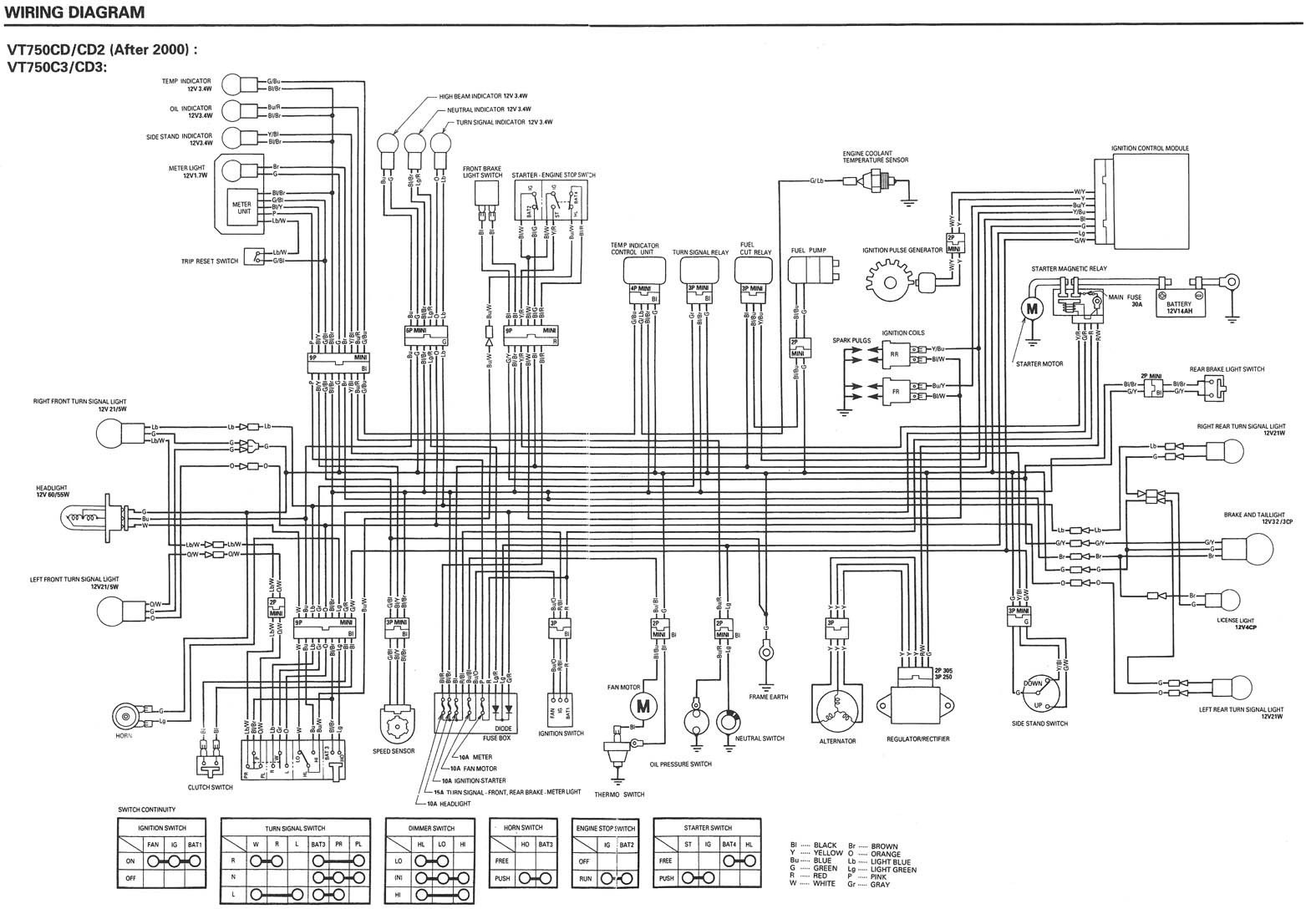 hight resolution of honda vt750 ace wiring diagram 2001 2003 v 2 honda shadow wiring diagrams tj brutal aftermarket turn signal