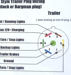 australian light wiring diagram new trailer lights wiring diagram best best wiring diagram od rv park [ 1800 x 1202 Pixel ]
