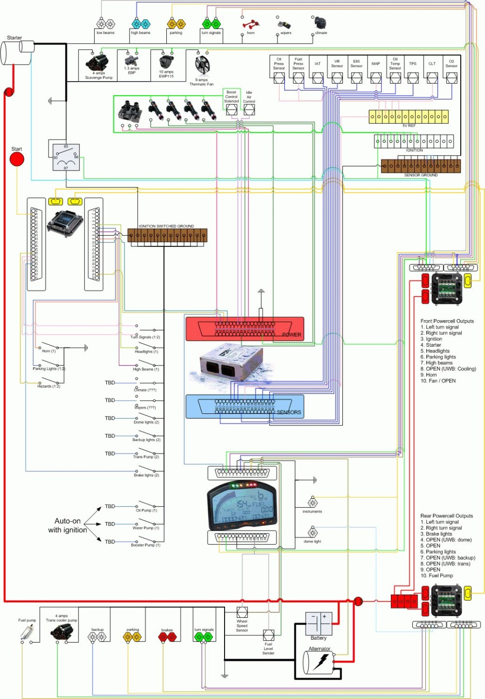 medium resolution of nhra car wiring diagram wiring diagram for youmad electronics nhra wiring diagram 14