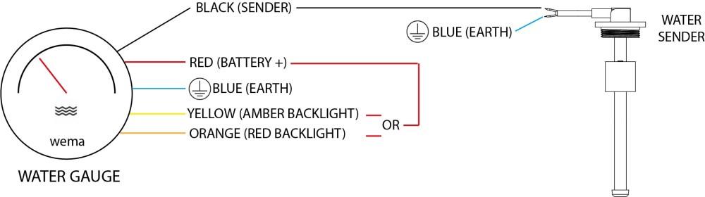 medium resolution of marine fuel gauge diagram wiring diagrams schematics and