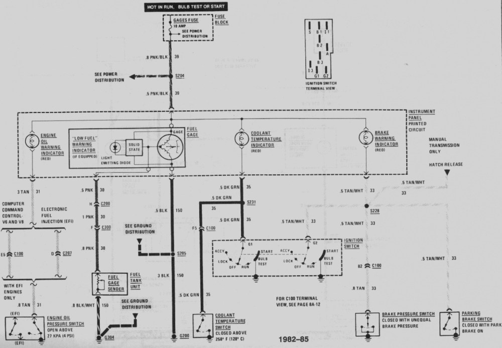 medium resolution of 86 chevy fuel gauge wiring diagram trusted wiring diagrams u2022 rh caribbeanblues co equus fuel gauge