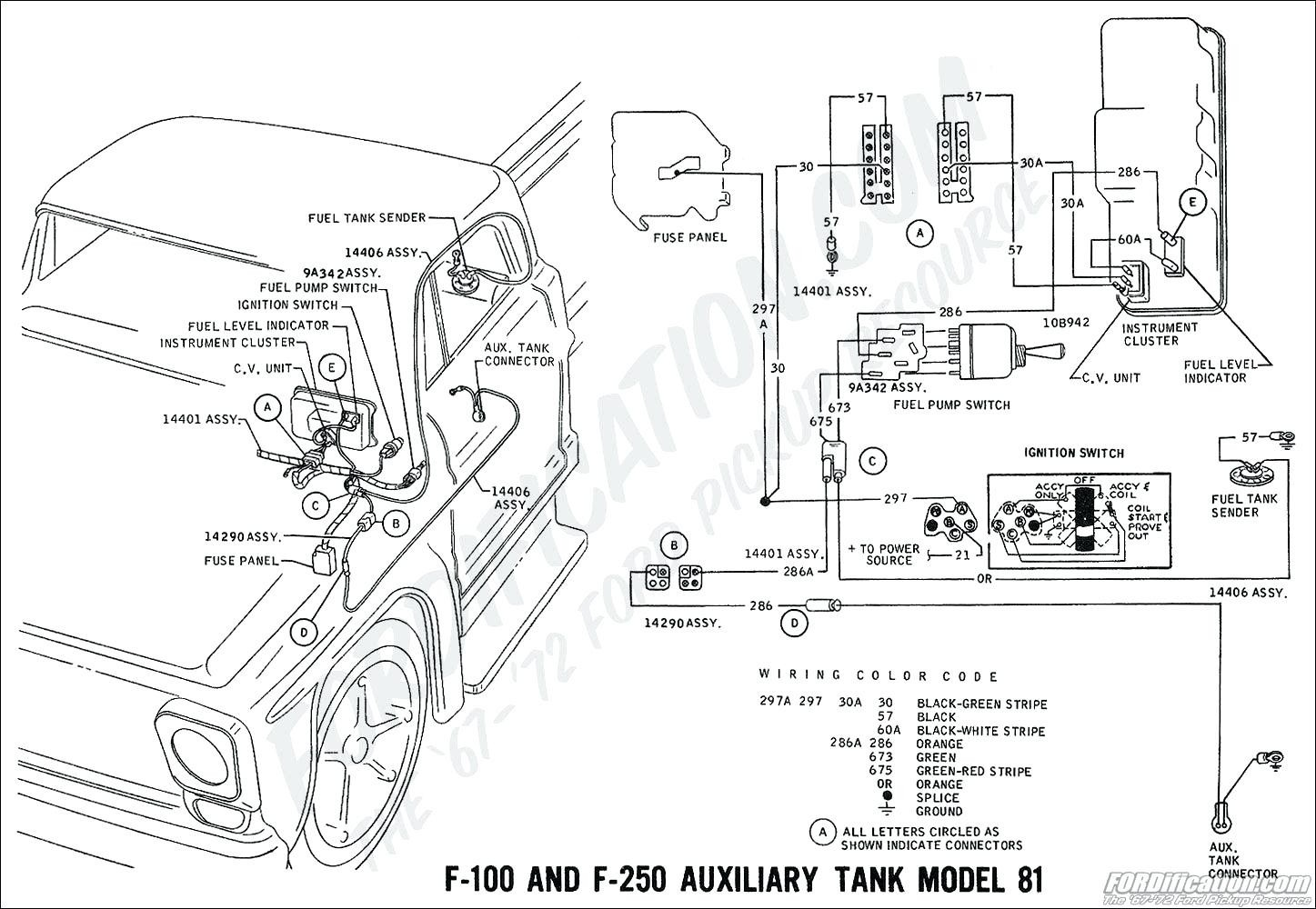 1999 Jeep Wrangler Fuel Gauge Wiring Diagram • Wiring