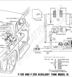 2000 f450 fuel gauge wiring diagram wiring diagram for light switch u2022 ford fuel gauge [ 1447 x 1000 Pixel ]