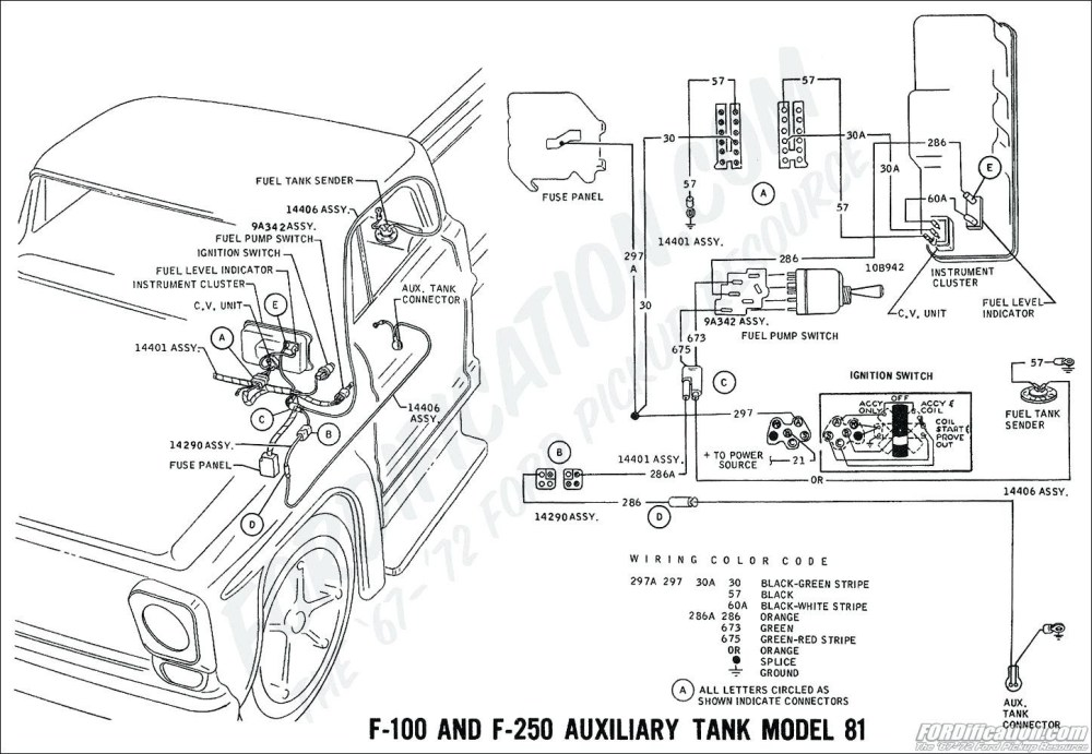 medium resolution of 2000 f450 fuel gauge wiring diagram wiring diagram for light switch u2022 ford fuel gauge