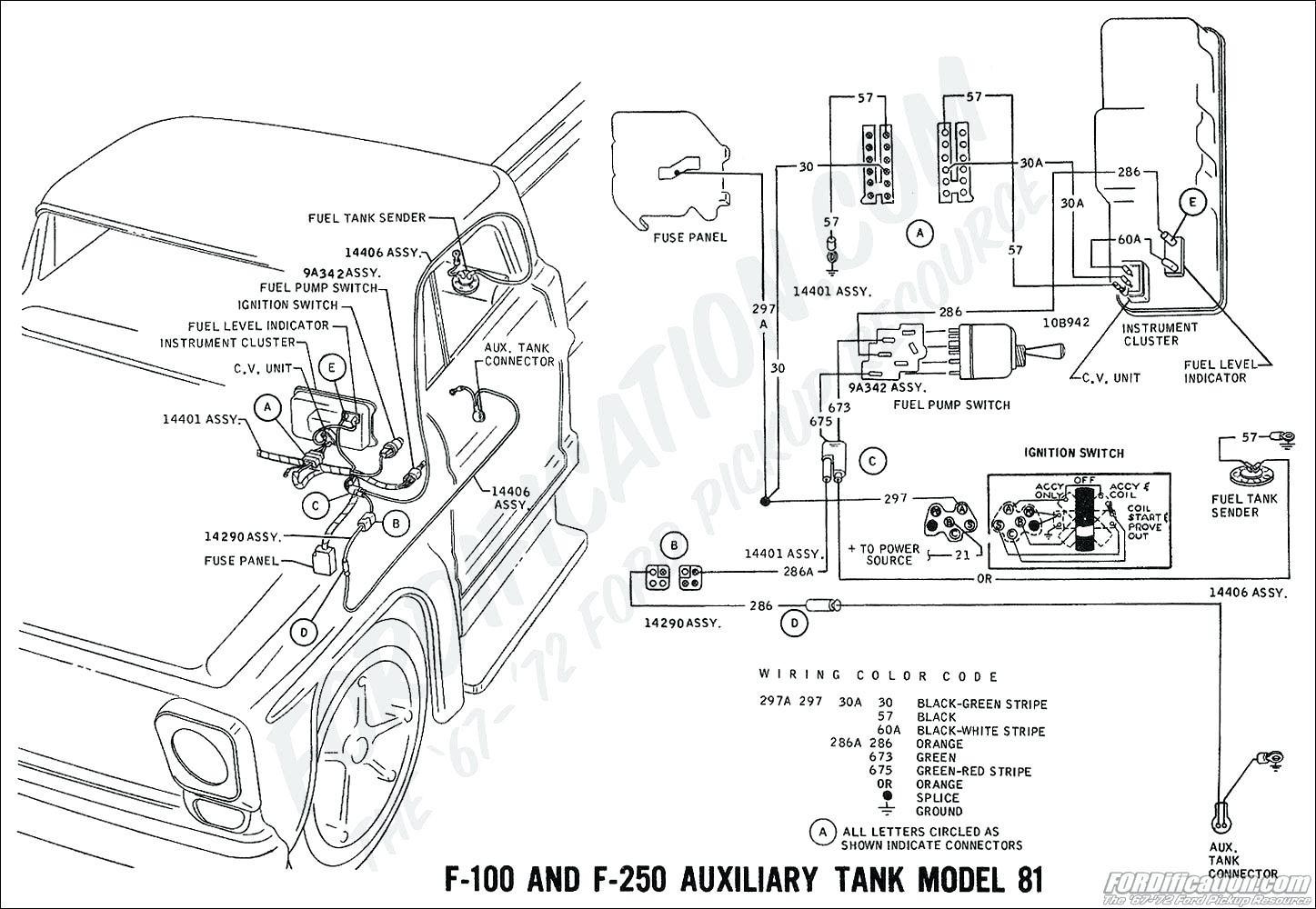 hight resolution of 2000 f450 fuel gauge wiring diagram wiring diagram for light switch u2022 ford fuel gauge