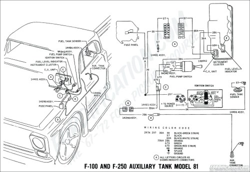 small resolution of 2000 f450 fuel gauge wiring diagram wiring diagram for light switch u2022 ford fuel gauge