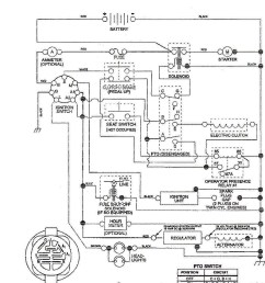 hpv diagram briggs and stratton twin 20 enthusiast wiring diagrams u2022 rh rasalibre co briggs stratton [ 1101 x 1500 Pixel ]