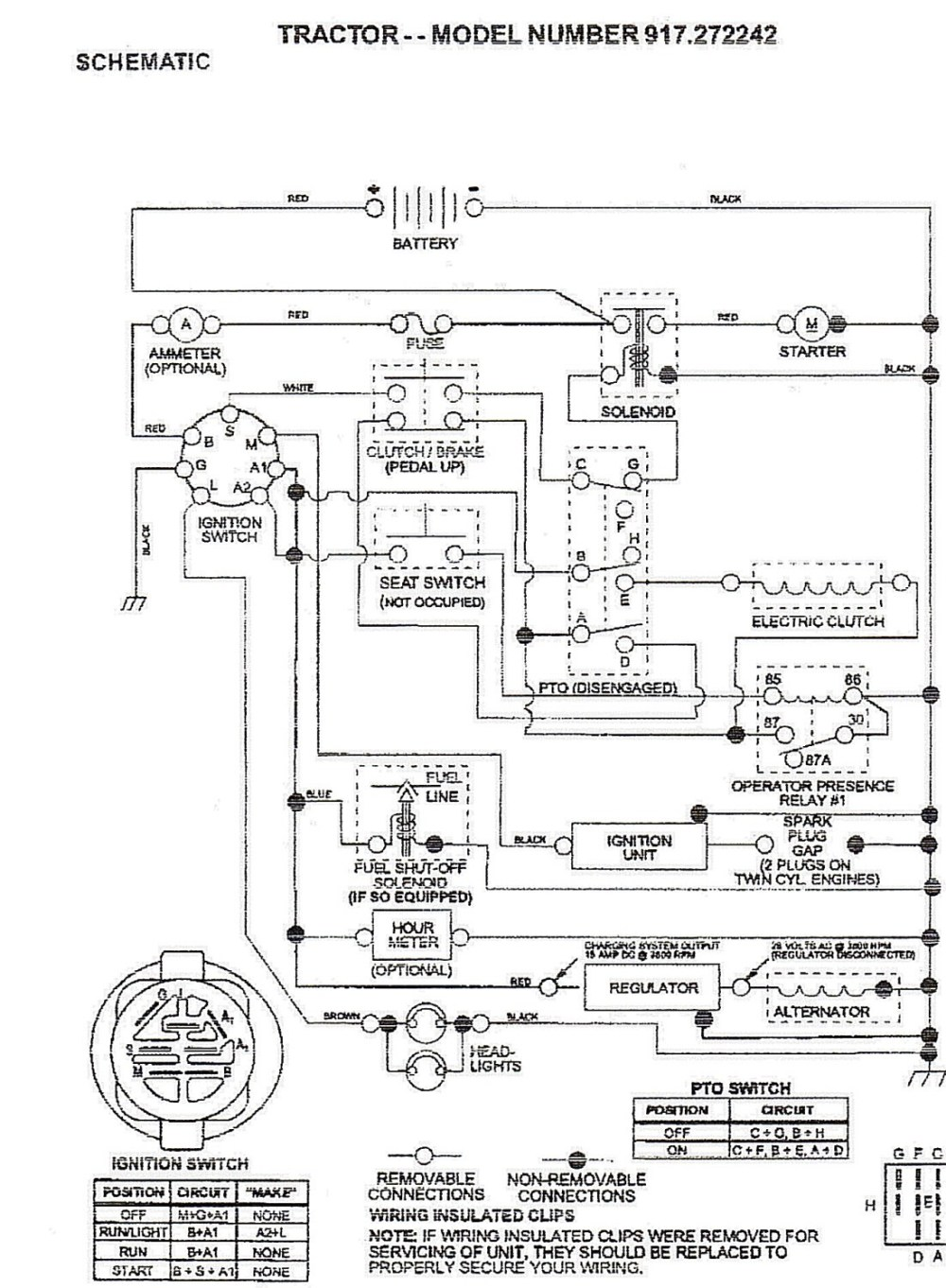 medium resolution of hpv diagram briggs and stratton twin 20 enthusiast wiring diagrams u2022 rh rasalibre co briggs stratton