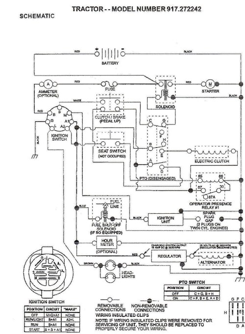 small resolution of hpv diagram briggs and stratton twin 20 enthusiast wiring diagrams u2022 rh rasalibre co briggs stratton