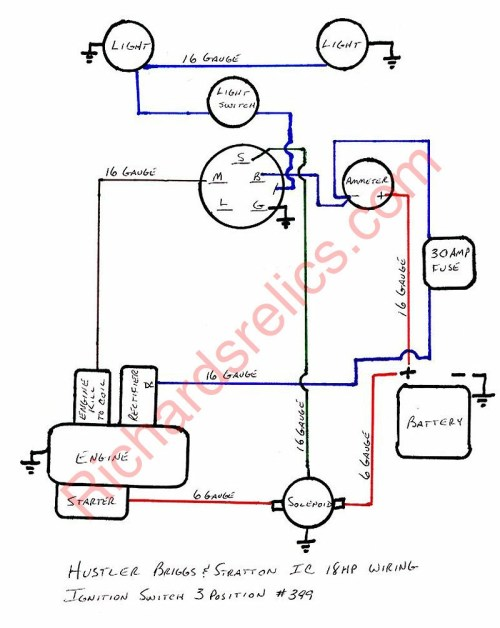 small resolution of briggs strortton mowers wire harness diagram wiring diagram technic briggs and stratton 18 5 hp engine