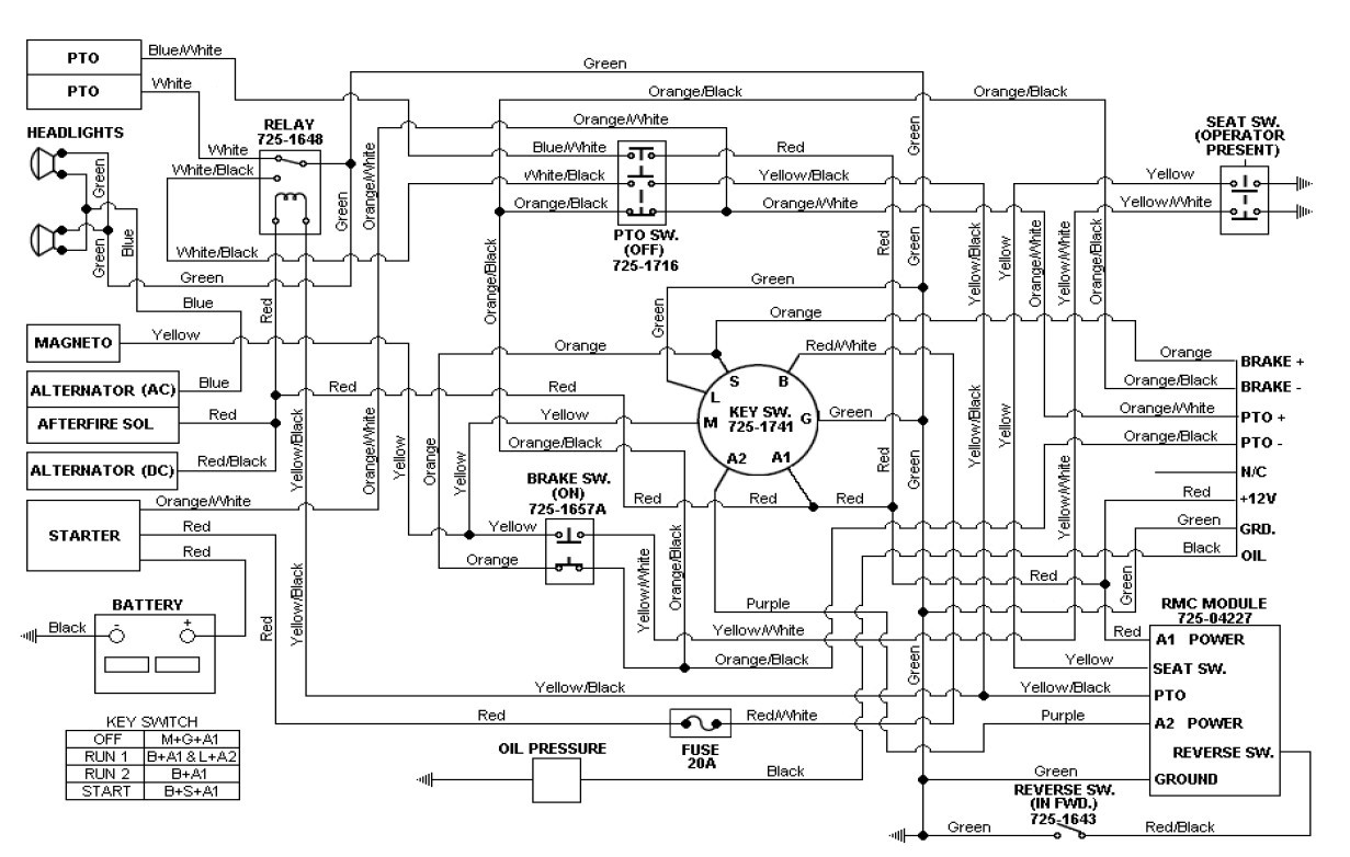 briggs and stratton wiring diagram 17.5 hp