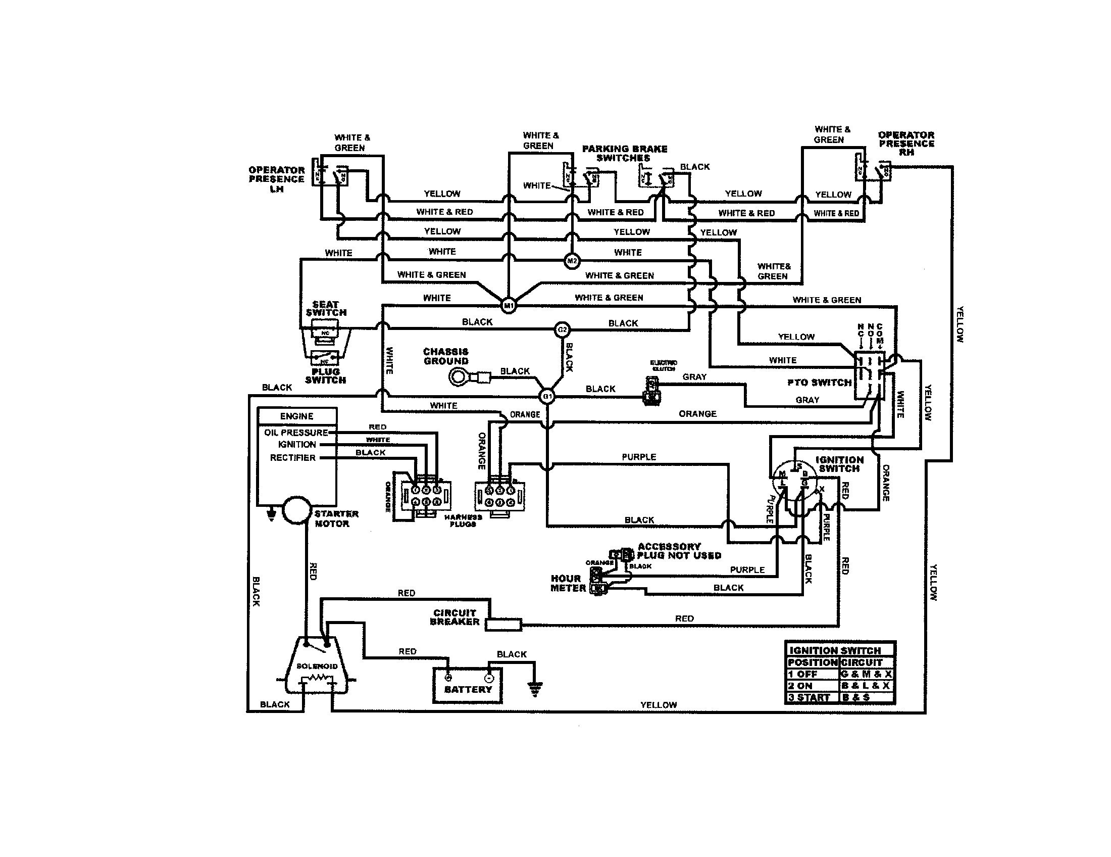 Briggs And Stratton 190707 Ignition Wiring Diagram