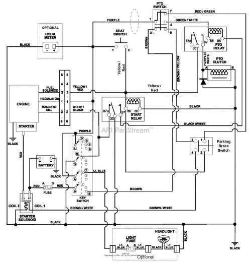 small resolution of 20 hp briggs and stratton wiring diagram hecho data wiring diagrams u2022 briggs stratton