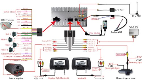 small resolution of ouku stereo wiring diagram data schematic diagram ouku car stereo wire harness