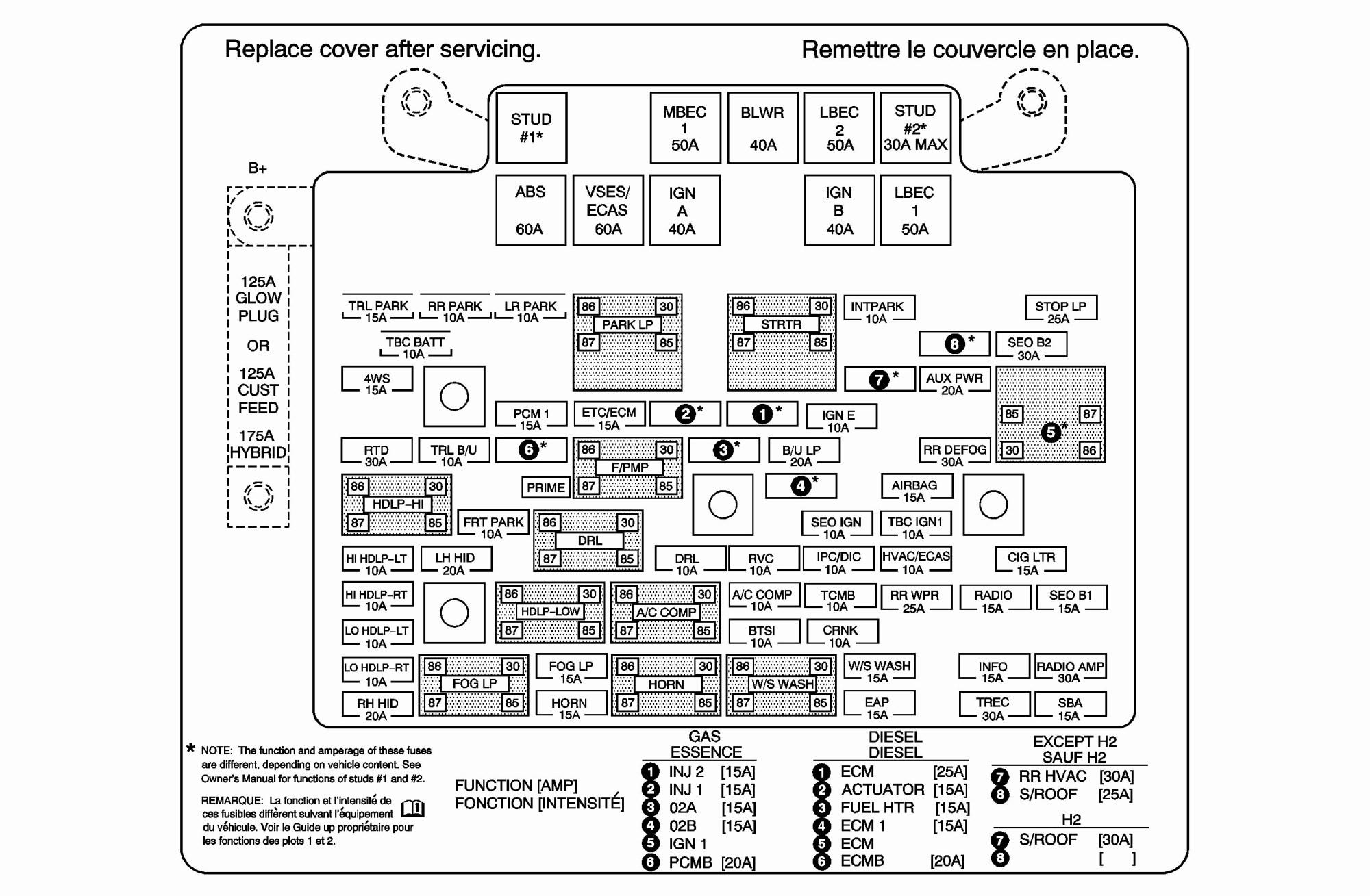hight resolution of 2005 corvette fuse box explained wiring diagrams rh sbsun co 2005 c6 corvette fuse box diagram