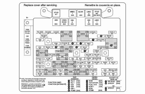 small resolution of 2005 corvette fuse box explained wiring diagrams rh sbsun co 2005 c6 corvette fuse box diagram