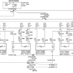 2002 Chevy Avalanche Radio Wiring Diagram Hopkins Brake Controller 2008 Fuse Box  For