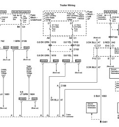 2004 avalanche fuse diagram wiring diagram forward