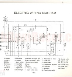 basic chinese 50cc atv wiring wiring diagram paper50cc wire diagram 11 [ 1500 x 1041 Pixel ]