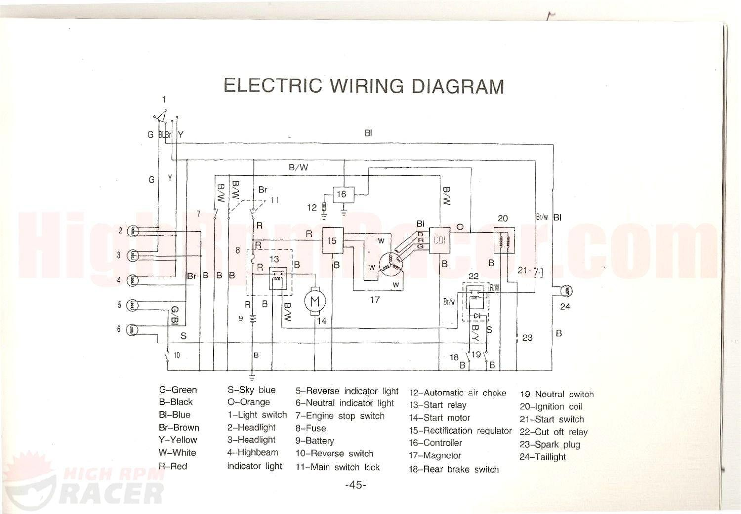 hight resolution of basic chinese 50cc atv wiring wiring diagram paper50cc wire diagram 11