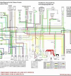 2016 taotao 50cc scooter wiring diagram best wiring diagram image 2018 50cc scooter engine diagram 50cc [ 1024 x 792 Pixel ]