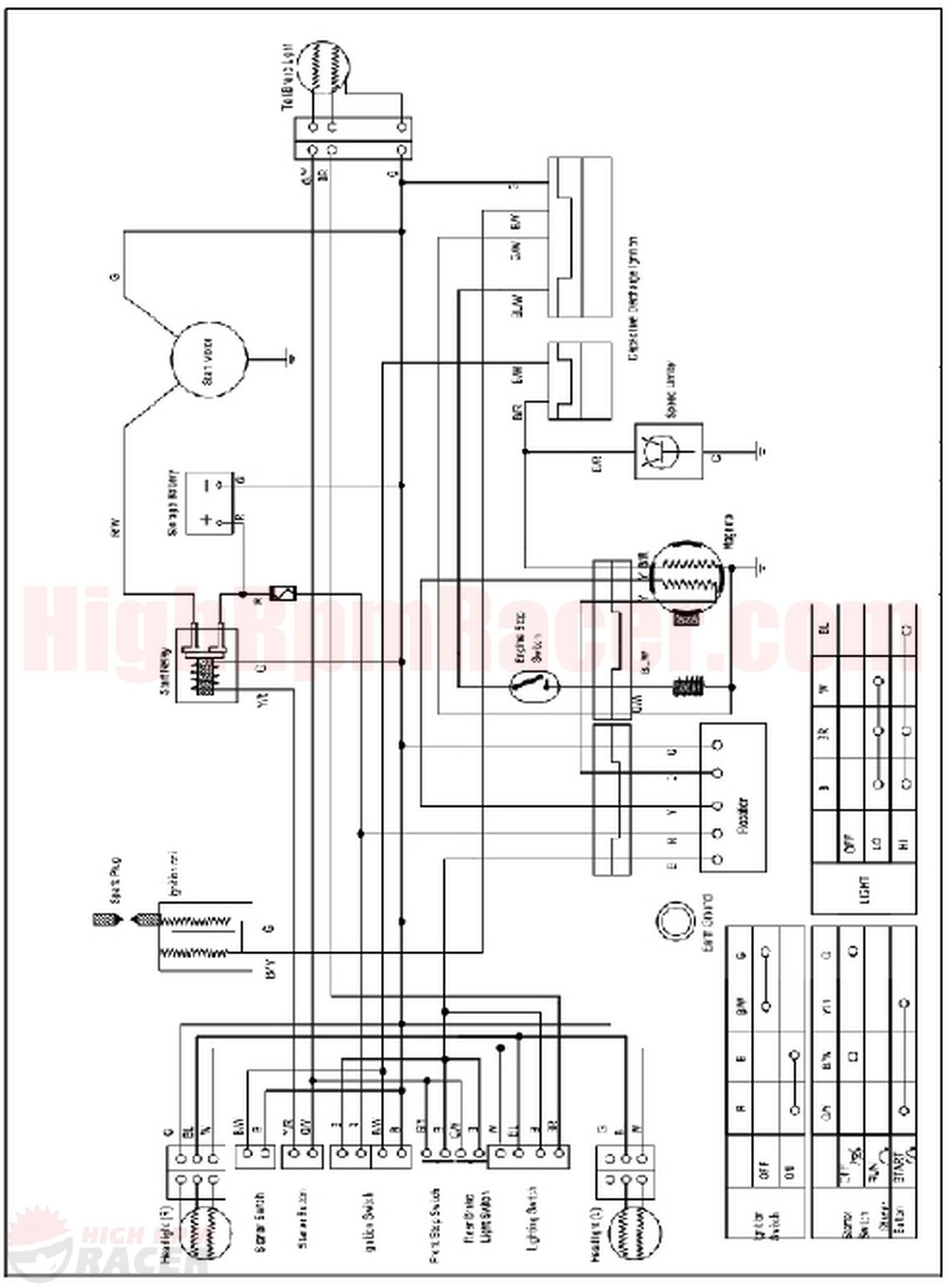 roketa 90cc atv wiring diagram wiring diagram Atv Winches Wiring Diagram kazuma 250cc atv wiring diagram get free image about wiring diagramroketa 90cc atv wiring diagram wiring