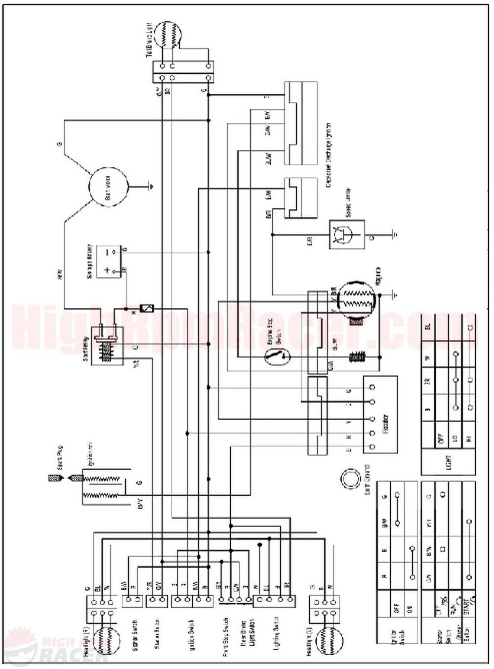 medium resolution of wiring diagram for baja 150cc atvs 000 wiring diagram today chinese 150cc atv wiring diagram 150cc atv wiring diagram