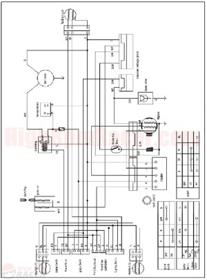Marshin Atv 250 Wiring Diagram | Better Wiring Diagram Online