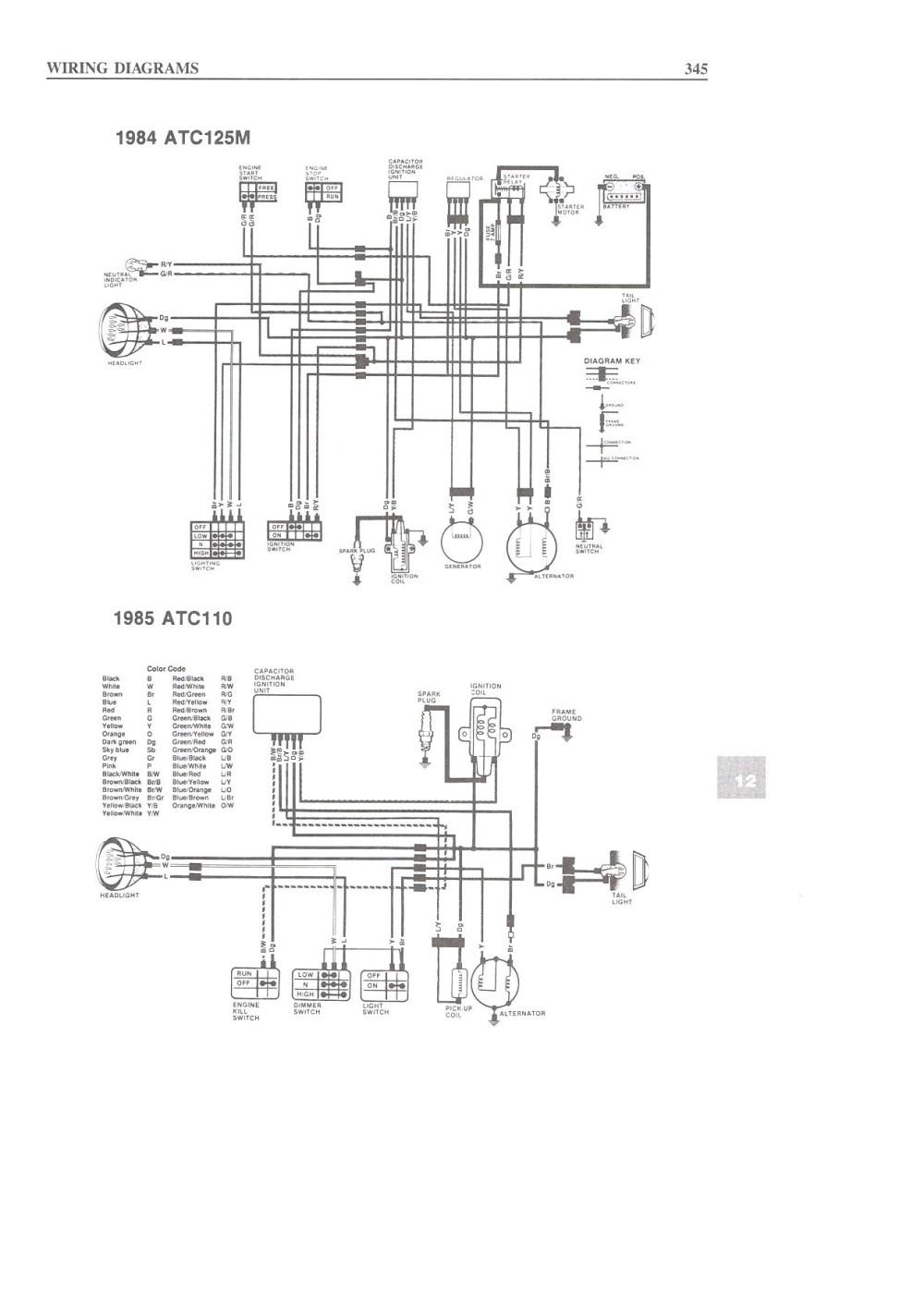 medium resolution of wiring diagram 50cc kazuma falcon data wiring diagrams u2022 suzuki 50cc four wheeler baja 50cc
