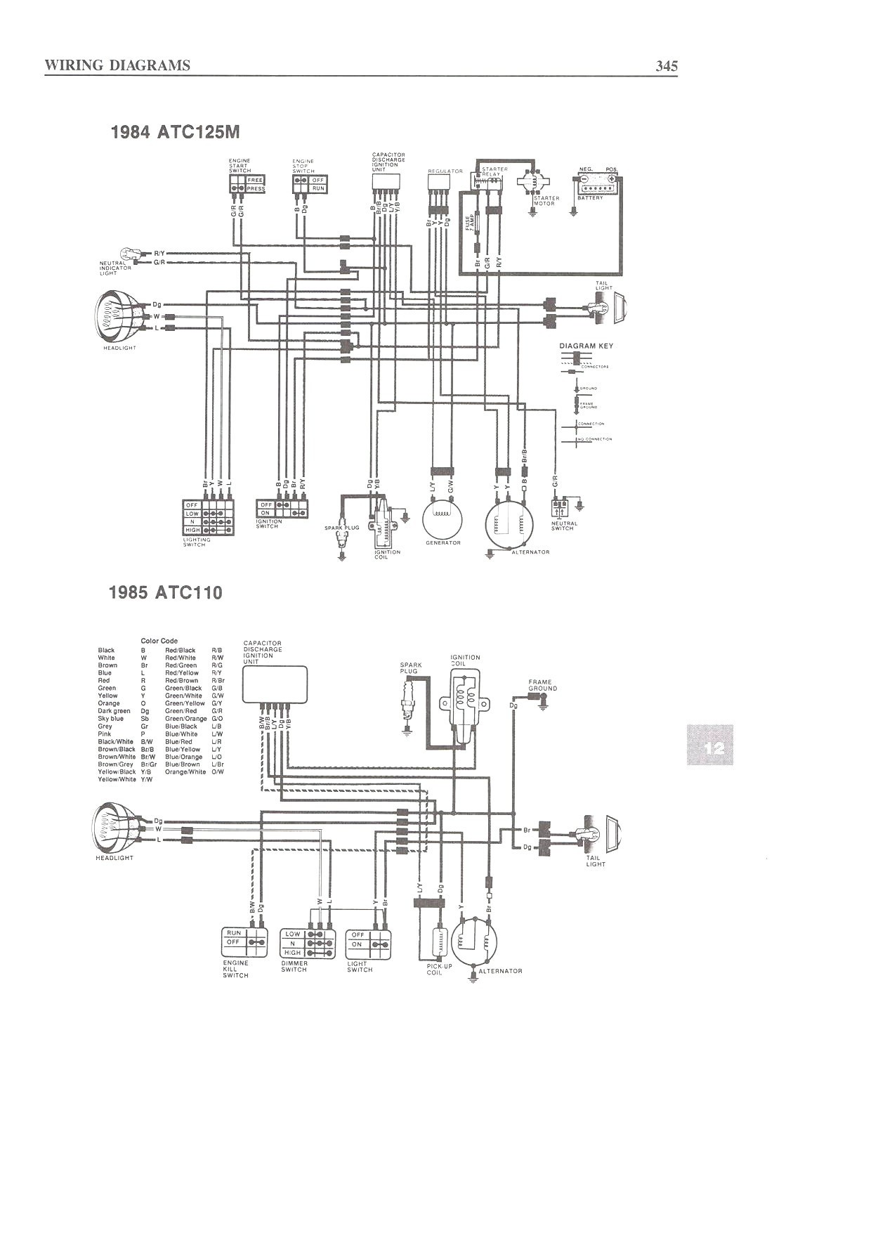 hight resolution of xtreme quad 90 wiring diagram wiring diagrams konsult xtreme quad 90 wiring diagram