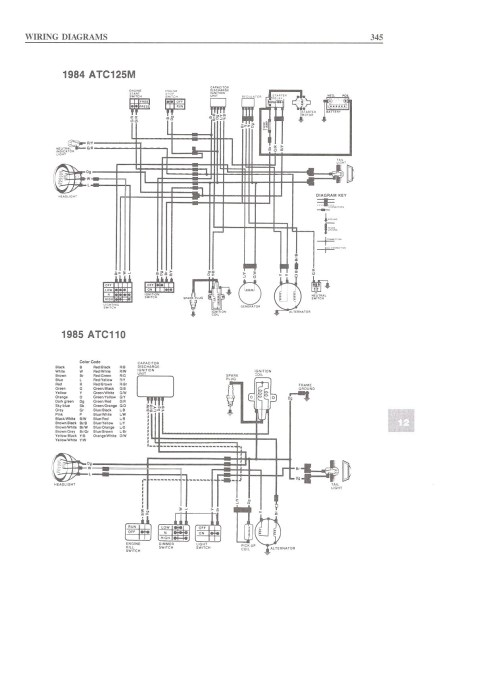 small resolution of xtreme quad 90 wiring diagram wiring diagrams konsult xtreme quad 90 wiring diagram