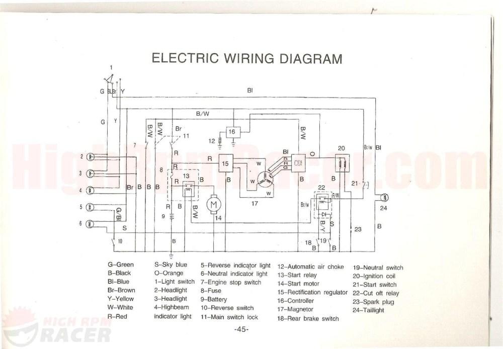 medium resolution of arctic cat wiring diagram for 454 4x4 atv trusted wiring diagram rh dafpods co 2001 arctic cat 250 wiring diagram 2004 arctic cat 400 4x4
