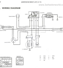 125cc tao wiring diagram trusted wiring diagram atv wiring diagrams for dummies tao [ 1965 x 1893 Pixel ]