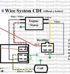 redcat atv wiring diagram page 4 wiring diagram and schematics rh rivcas org [ 1124 x 745 Pixel ]
