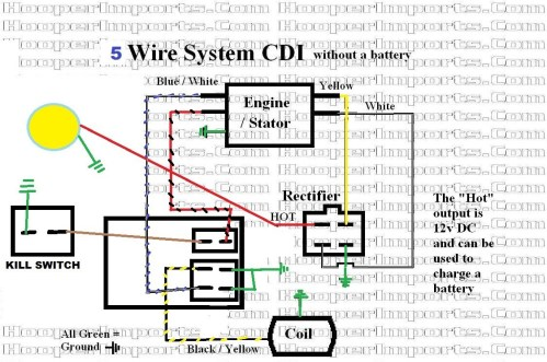 small resolution of redcat atv wiring diagram page 4 wiring diagram and schematics rh rivcas org