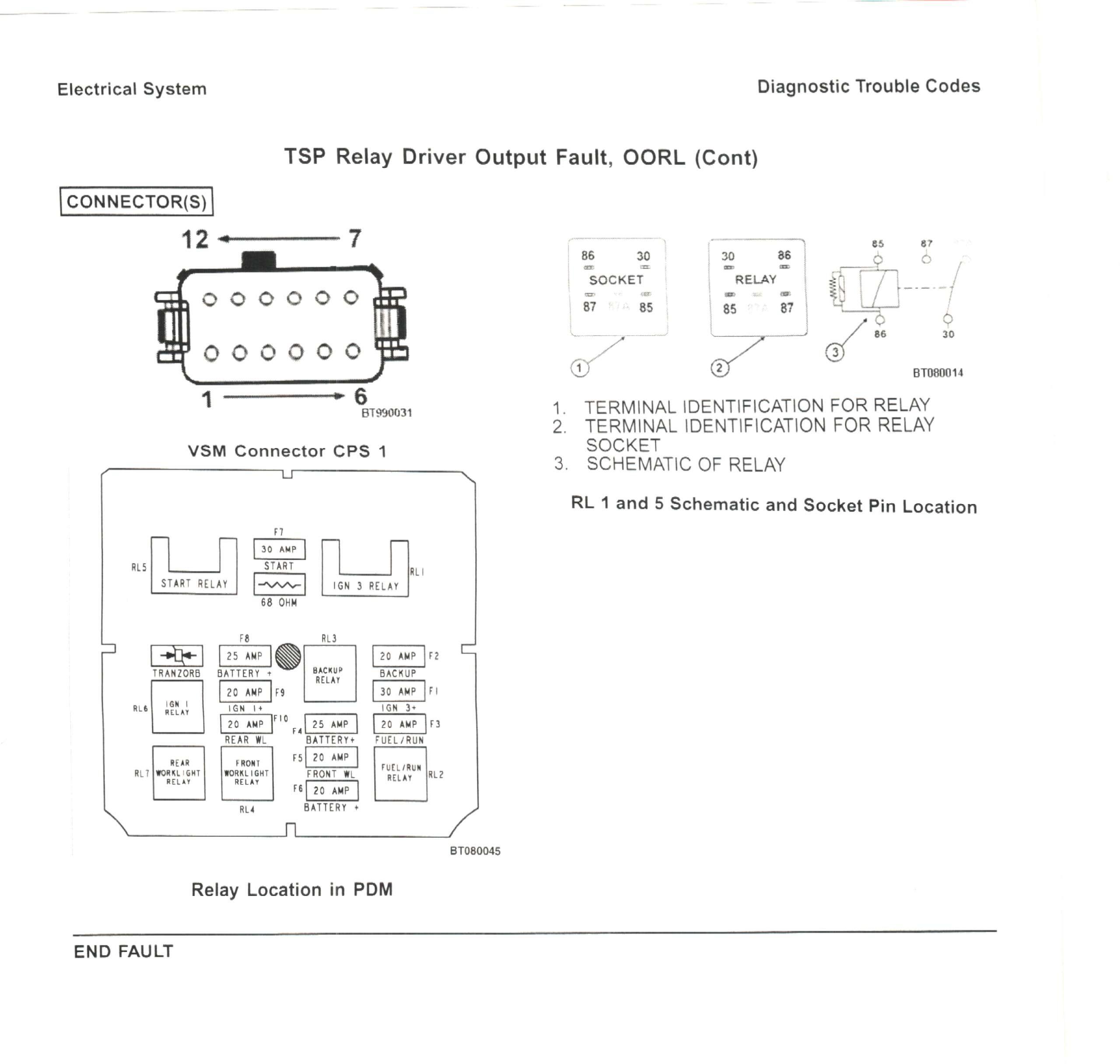 clark forklift wiring diagram wiring diagramclark tm20 wiring diagramsmall  resolution of clark c25b forklift parts diagram