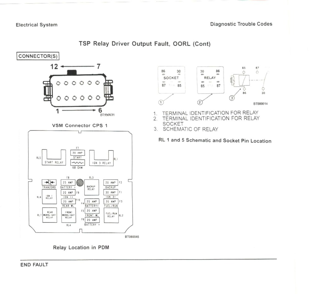 medium resolution of clark c25b forklift parts diagram collection of wiring diagram u2022 rh wiringbase today clark forklift repair