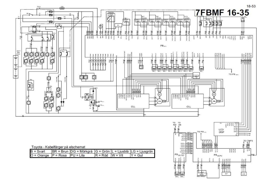 medium resolution of clark tm247 wiring diagram wiring diagram database