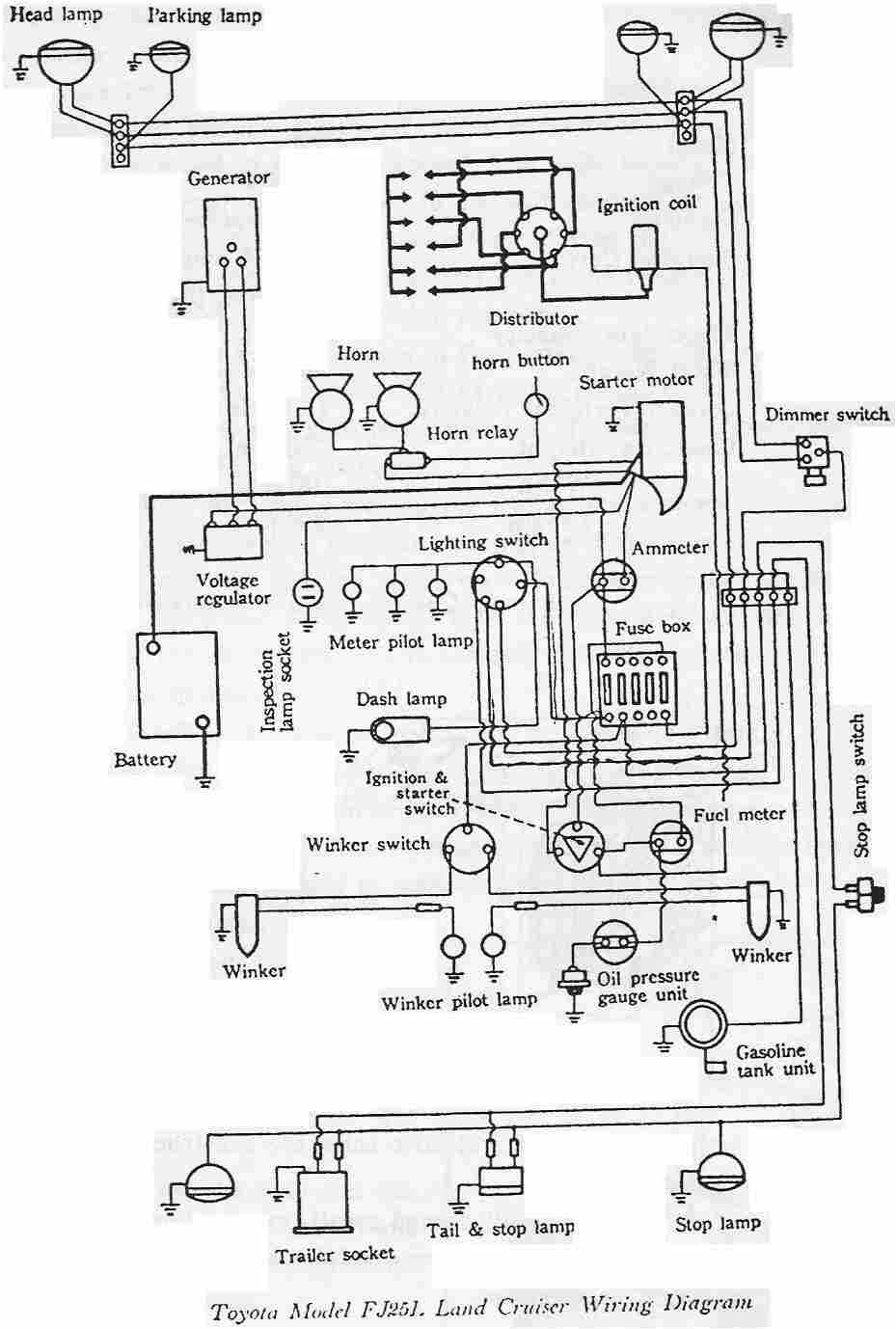 medium resolution of clark forklift wiring diagram wiring diagram image