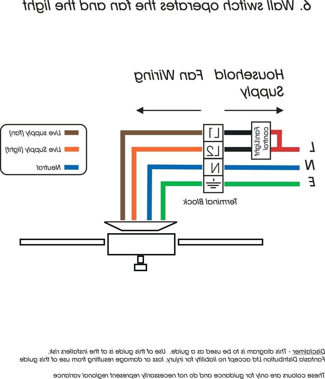 medium resolution of wiring diagram for car trailer best wiring diagrams for utility trailer best trailer light wiring wiring club